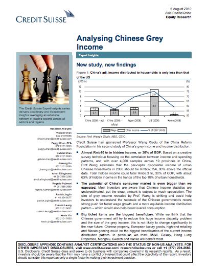 The best books on The Chinese Economy: Analysing Chinese Grey Income by Wang Xiaolu