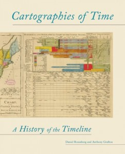 The best books on The History of Information - Cartographies of Time by Daniel Rosenberg and Anthony Grafton